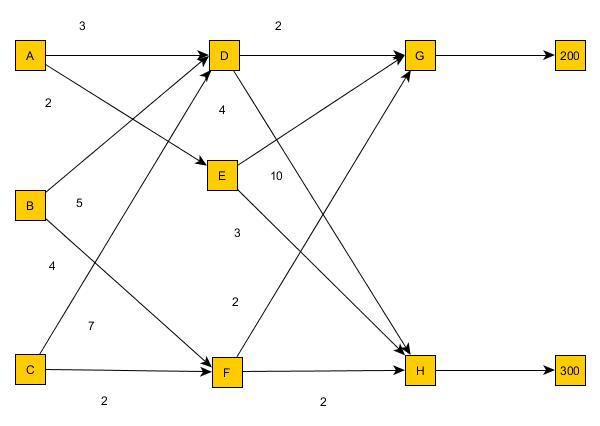 Kusch Mathematik 1 Pdf