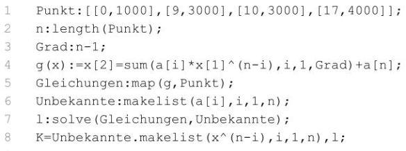 Berechnung von Polynomfunktionen