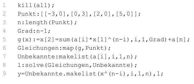 Eine Polynomfunktion zu einer gegebenen Punkteliste bestimmen
