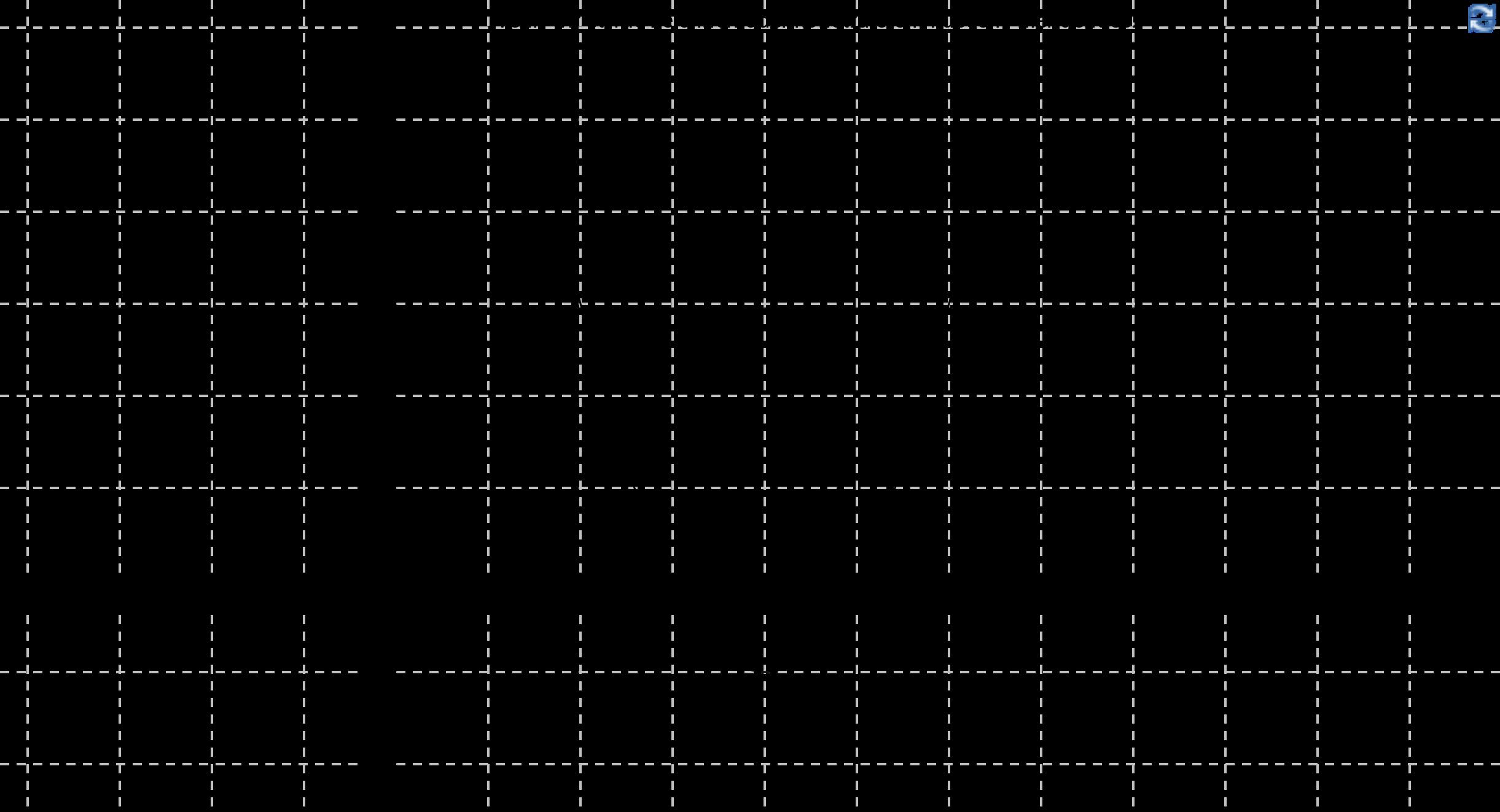 geogebra mathematik mit maxima und geogebra. Black Bedroom Furniture Sets. Home Design Ideas