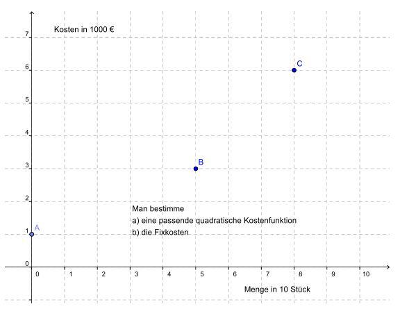 Quadratische_Kostenfunktion_Aufgabe
